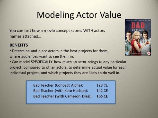 Slide1-ActorValuation